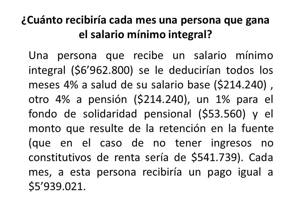 ¿Cuánto recibiría cada mes una persona que gana el salario mínimo integral? Una persona que recibe un salario mínimo integral ($6962.800) se le deduci