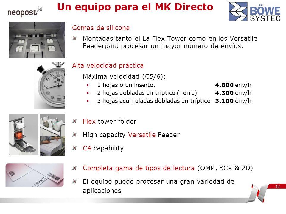 12 Un equipo para el MK Directo Gomas de silicona Montadas tanto el La Flex Tower como en los Versatile Feederpara procesar un mayor número de envíos.