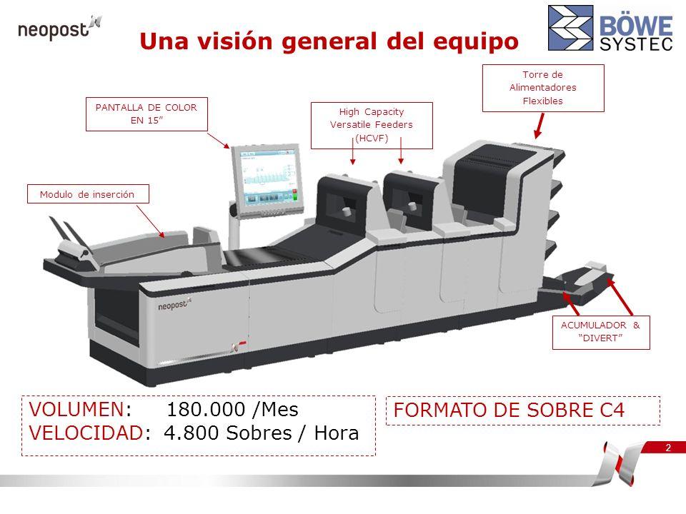 2 Una visión general del equipo Torre de Alimentadores Flexibles PANTALLA DE COLOR EN 15 High Capacity Versatile Feeders (HCVF) Modulo de inserción VO
