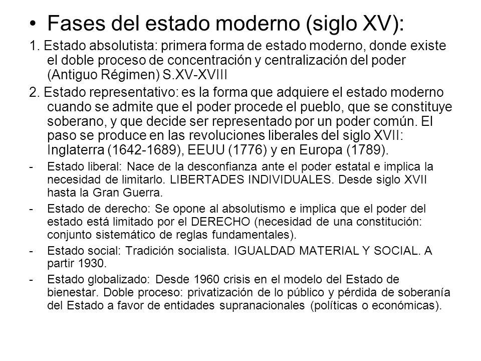 Fases del estado moderno (siglo XV): 1. Estado absolutista: primera forma de estado moderno, donde existe el doble proceso de concentración y centrali