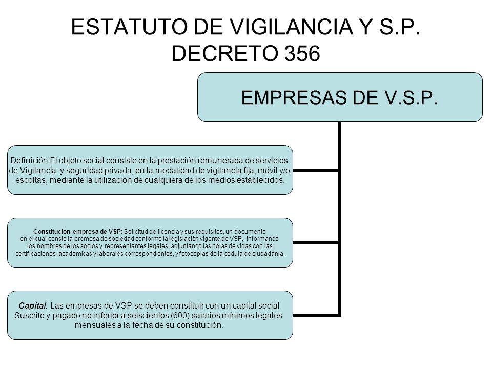 ESTATUTO DE VIGILANCIA Y S.P. DECRETO 356 EMPRESAS DE V.S.P. Definición:El objeto social consiste en la prestación remunerada de servicios de Vigilanc