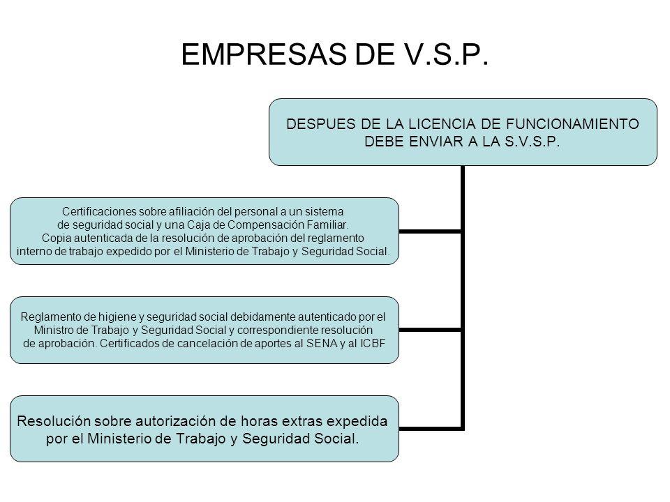 EMPRESAS DE V.S.P. DESPUES DE LA LICENCIA DE FUNCIONAMIENTO DEBE ENVIAR A LA S.V.S.P.