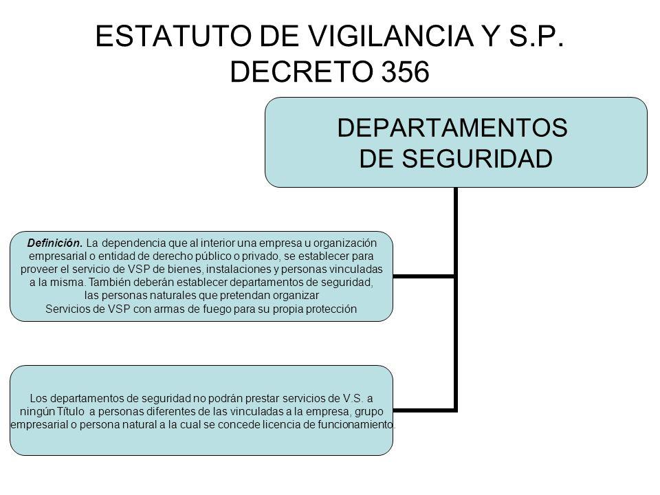 ESTATUTO DE VIGILANCIA Y S.P. DECRETO 356 DEPARTAMENTOS DE SEGURIDAD.