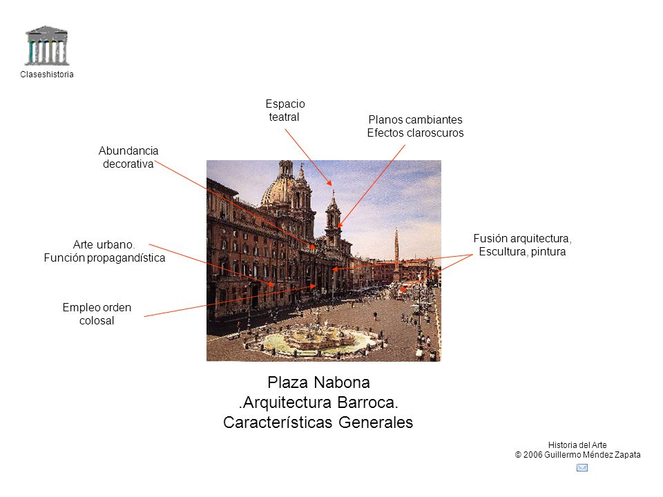 Claseshistoria Historia del Arte © 2006 Guillermo Méndez Zapata Plaza Nabona.Arquitectura Barroca. Características Generales Arte urbano. Función prop