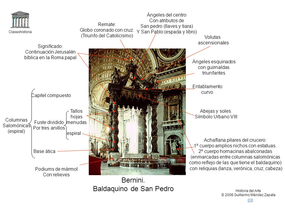 Claseshistoria Historia del Arte © 2006 Guillermo Méndez Zapata Bernini. Baldaquino de San Pedro Podiums de mármol Con relieves Columnas Salomónicas (