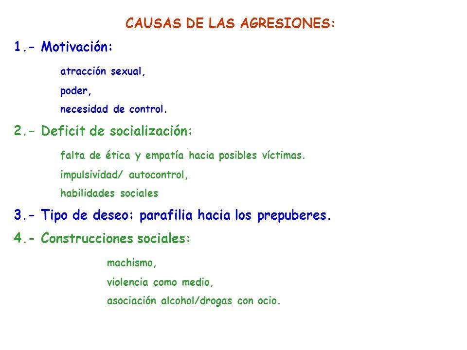 CAUSAS DE LAS AGRESIONES: 1.- Motivación: atracción sexual, poder, necesidad de control. 2.- Deficit de socialización: falta de ética y empatía hacia