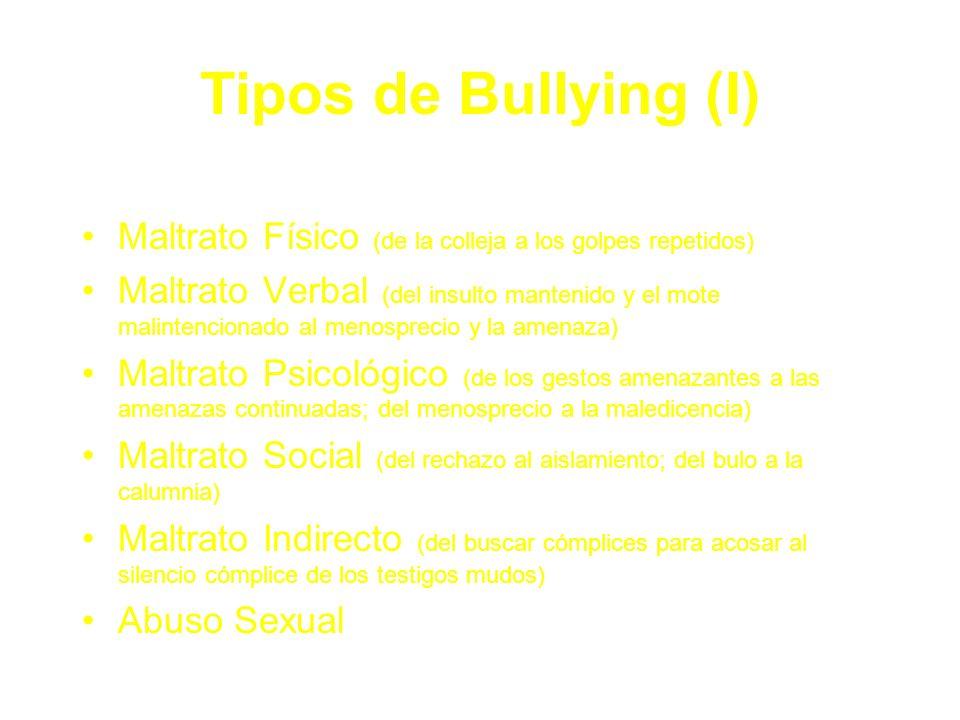 Tipos de Bullying (I) Maltrato Físico (de la colleja a los golpes repetidos) Maltrato Verbal (del insulto mantenido y el mote malintencionado al menos