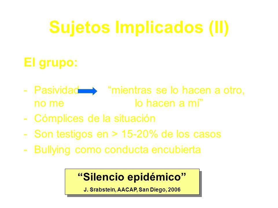 Sujetos Implicados (II) El grupo: -Pasividad mientras se lo hacen a otro, no me lo hacen a mí -Cómplices de la situación -Son testigos en > 15-20% de