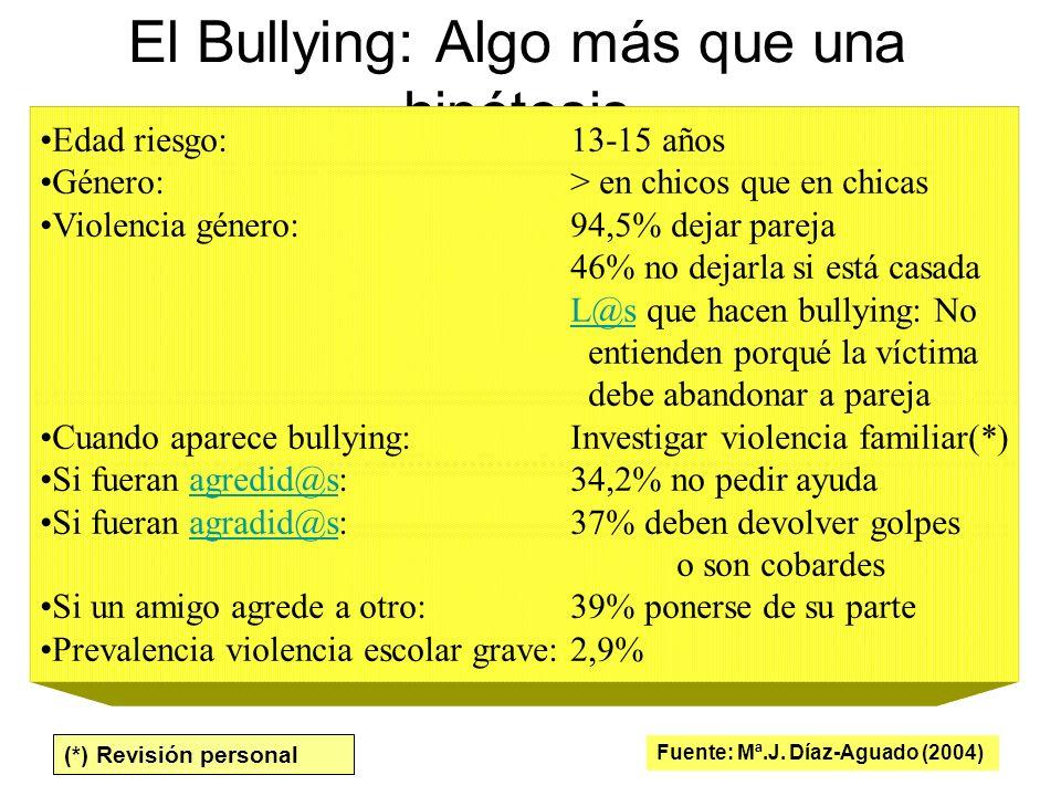 El Bullying: Algo más que una hipótesis Edad riesgo: 13-15 años Género:> en chicos que en chicas Violencia género:94,5% dejar pareja 46% no dejarla si