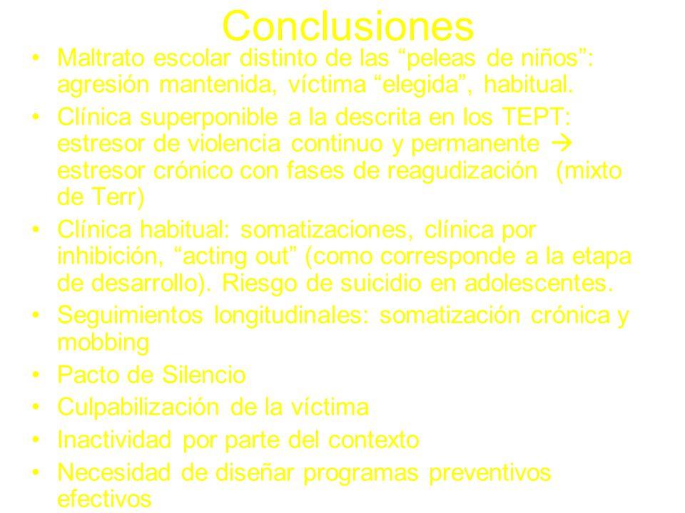Conclusiones Maltrato escolar distinto de las peleas de niños: agresión mantenida, víctima elegida, habitual. Clínica superponible a la descrita en lo