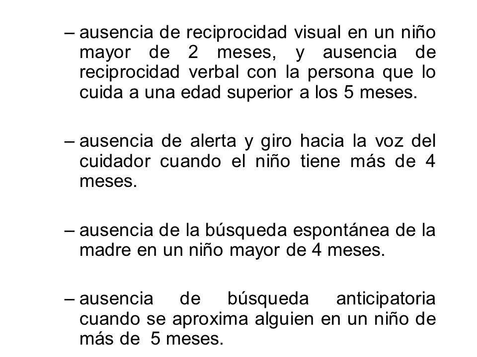 –ausencia de reciprocidad visual en un niño mayor de 2 meses, y ausencia de reciprocidad verbal con la persona que lo cuida a una edad superior a los