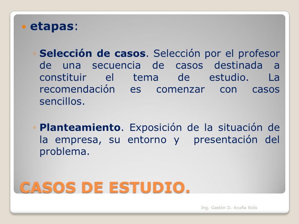 CASOS DE ESTUDIO. etapas: Selección de casos. Selección por el profesor de una secuencia de casos destinada a constituir el tema de estudio. La recome