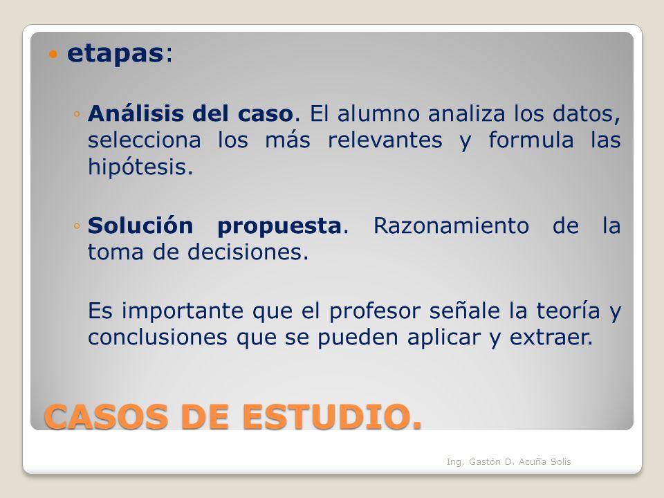 CASOS DE ESTUDIO. etapas: Análisis del caso. El alumno analiza los datos, selecciona los más relevantes y formula las hipótesis. Solución propuesta. R