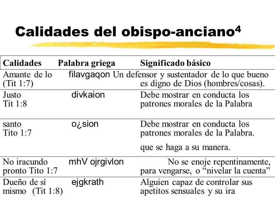 Calidades del obispo-anciano 4 Amante de lo filavgaqon Un defensor y sustentador de lo que bueno (Tit 1:7)es digno de Dios (hombres/cosas). Justo divk