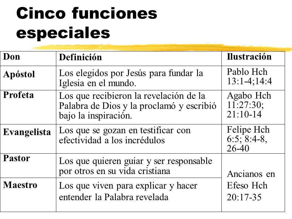 Cinco funciones especiales Don Apóstol Profeta Evangelista Pastor Maestro Definición Los elegidos por Jesús para fundar la Iglesia en el mundo. Ilustr