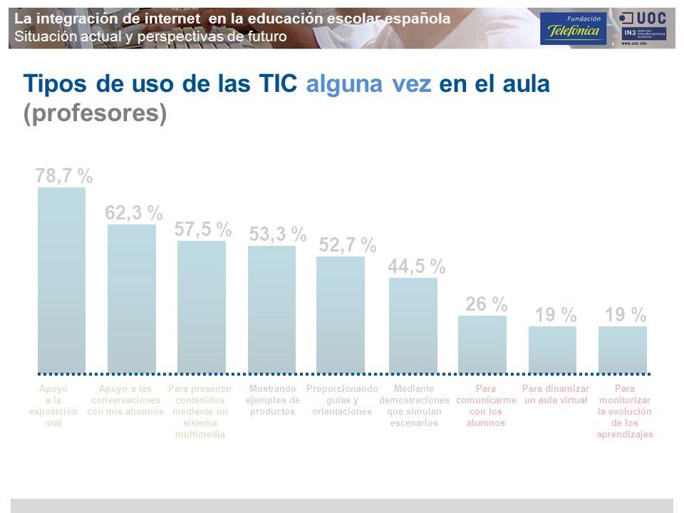 La integración de internet en la educación escolar española Situación actual y perspectivas de futuro 78,7 % Tipos de uso de las TIC alguna vez en el