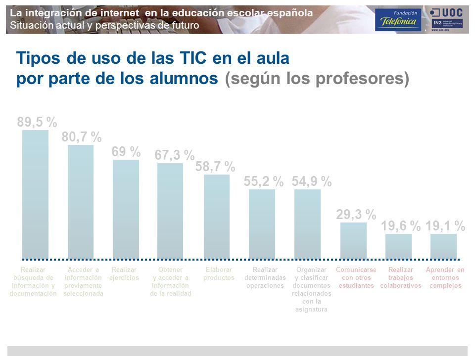 La integración de internet en la educación escolar española Situación actual y perspectivas de futuro 89,5 % Tipos de uso de las TIC en el aula por pa