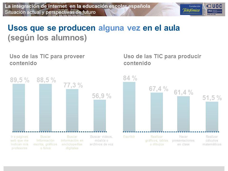 67,4 % 61,4 % La integración de internet en la educación escolar española Situación actual y perspectivas de futuro 89,5 % Usos que se producen alguna