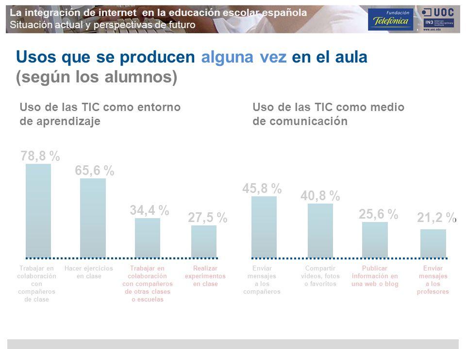 La integración de internet en la educación escolar española Situación actual y perspectivas de futuro 40,8 % 25,6 % 78,8 % Usos que se producen alguna