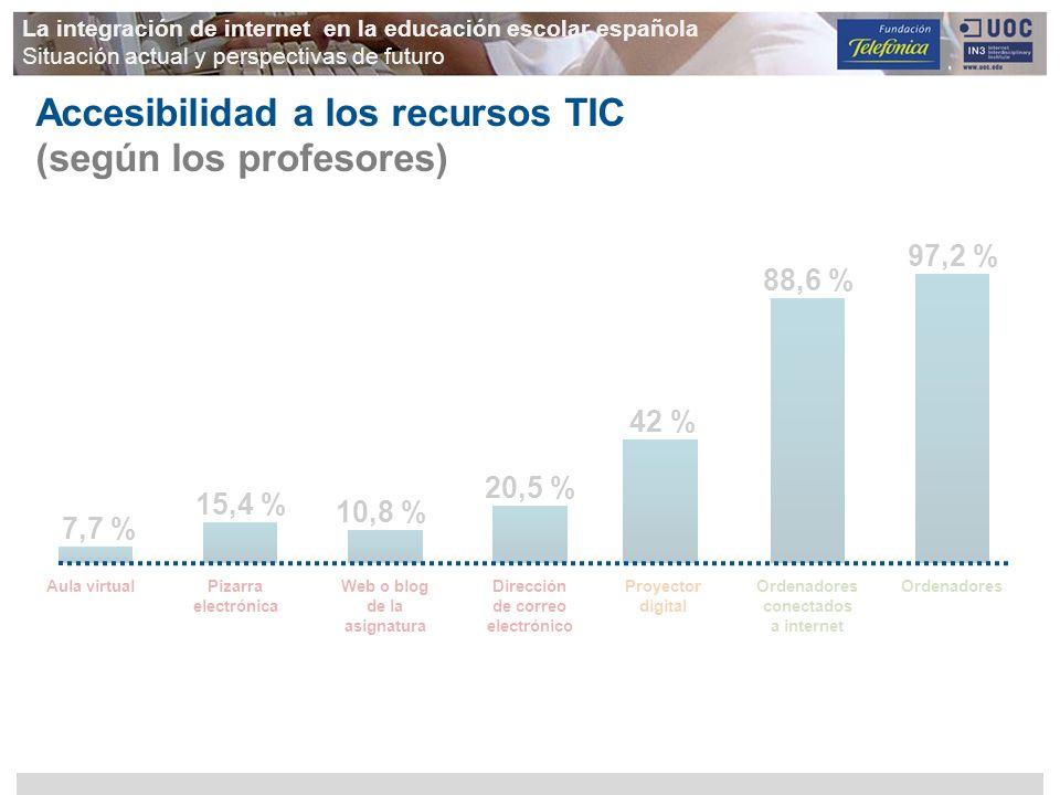 La integración de internet en la educación escolar española Situación actual y perspectivas de futuro 7,7 % Accesibilidad a los recursos TIC (según lo