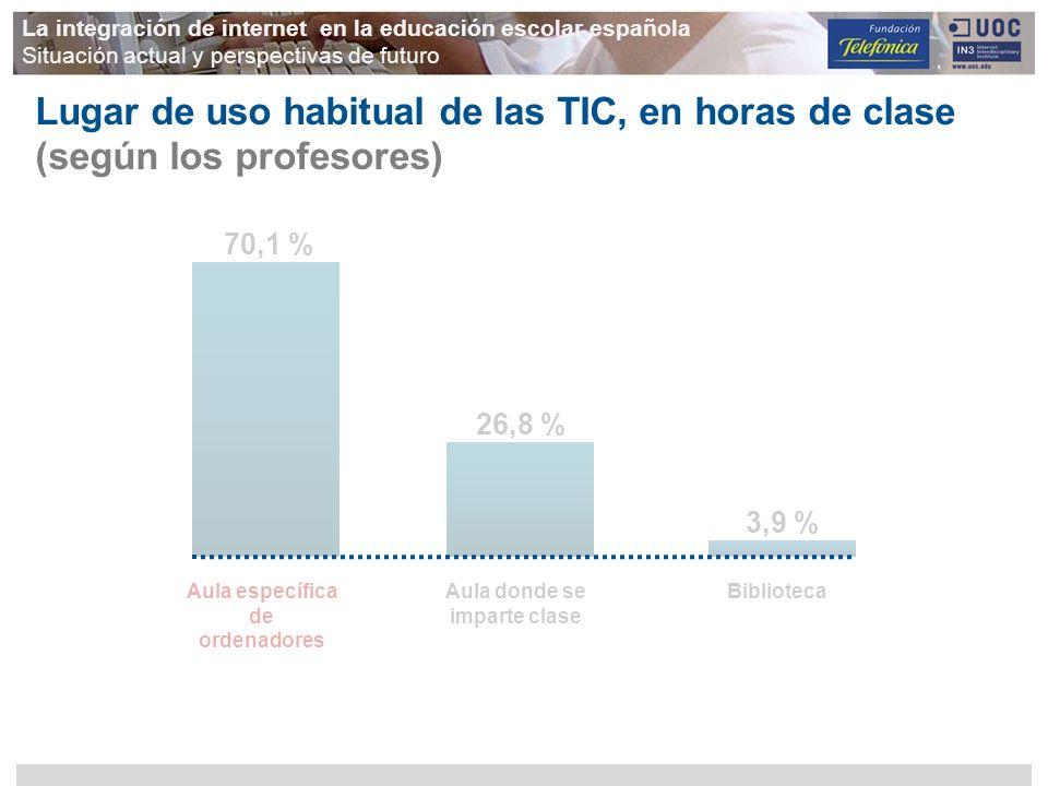 La integración de internet en la educación escolar española Situación actual y perspectivas de futuro Lugar de uso habitual de las TIC, en horas de cl