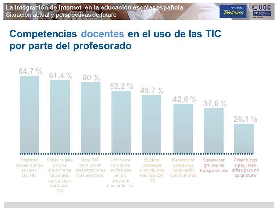 La integración de internet en la educación escolar española Situación actual y perspectivas de futuro Competencias docentes en el uso de las TIC por p