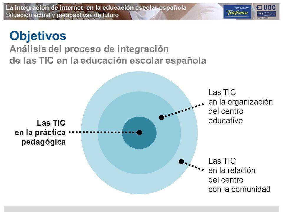 La integración de internet en la educación escolar española Situación actual y perspectivas de futuro Objetivos Análisis del proceso de integración de