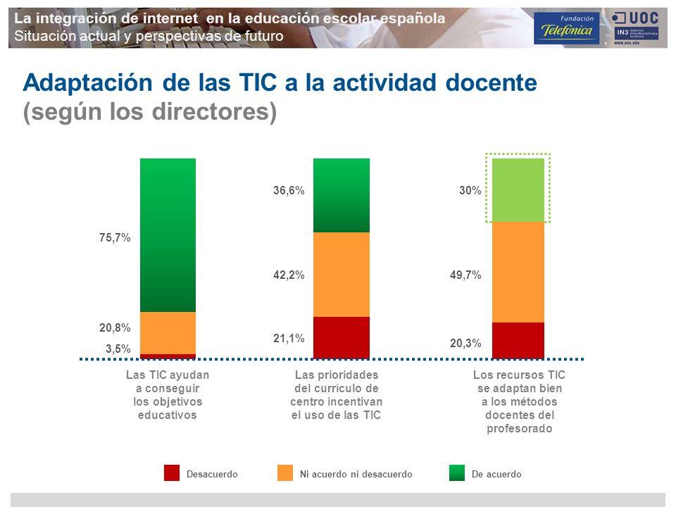 La integración de internet en la educación escolar española Situación actual y perspectivas de futuro Adaptación de las TIC a la actividad docente (se