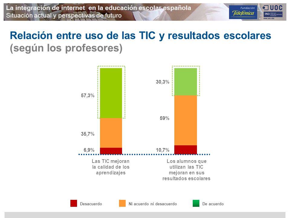 La integración de internet en la educación escolar española Situación actual y perspectivas de futuro Relación entre uso de las TIC y resultados escol
