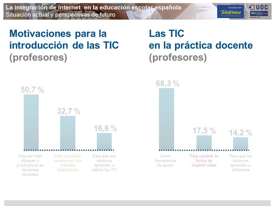 La integración de internet en la educación escolar española Situación actual y perspectivas de futuro 17,5 % 14,2 % 50,7 % Motivaciones para la introd