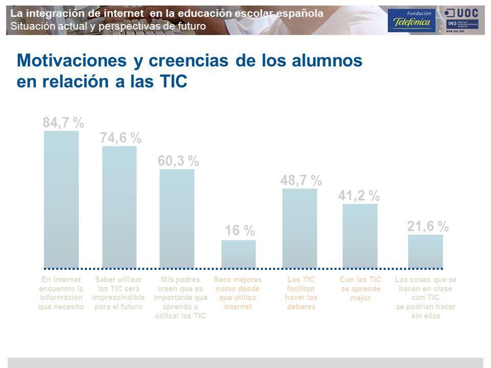 La integración de internet en la educación escolar española Situación actual y perspectivas de futuro Motivaciones y creencias de los alumnos en relac