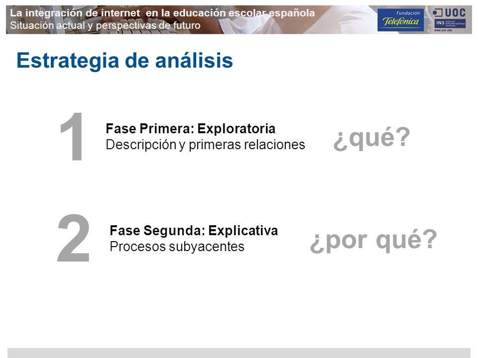 Estrategia de análisis Fase Primera: Exploratoria Descripción y primeras relaciones ¿qué? 1 2 Fase Segunda: Explicativa Procesos subyacentes ¿por qué?