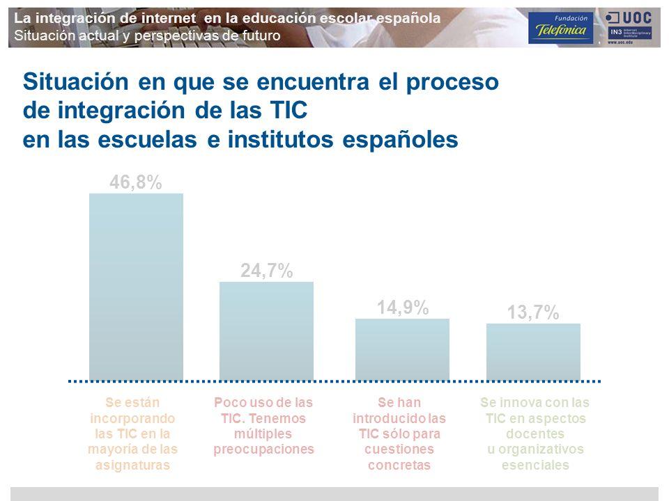 Situación en que se encuentra el proceso de integración de las TIC en las escuelas e institutos españoles 46,8% 24,7% 14,9% 13,7% La integración de in
