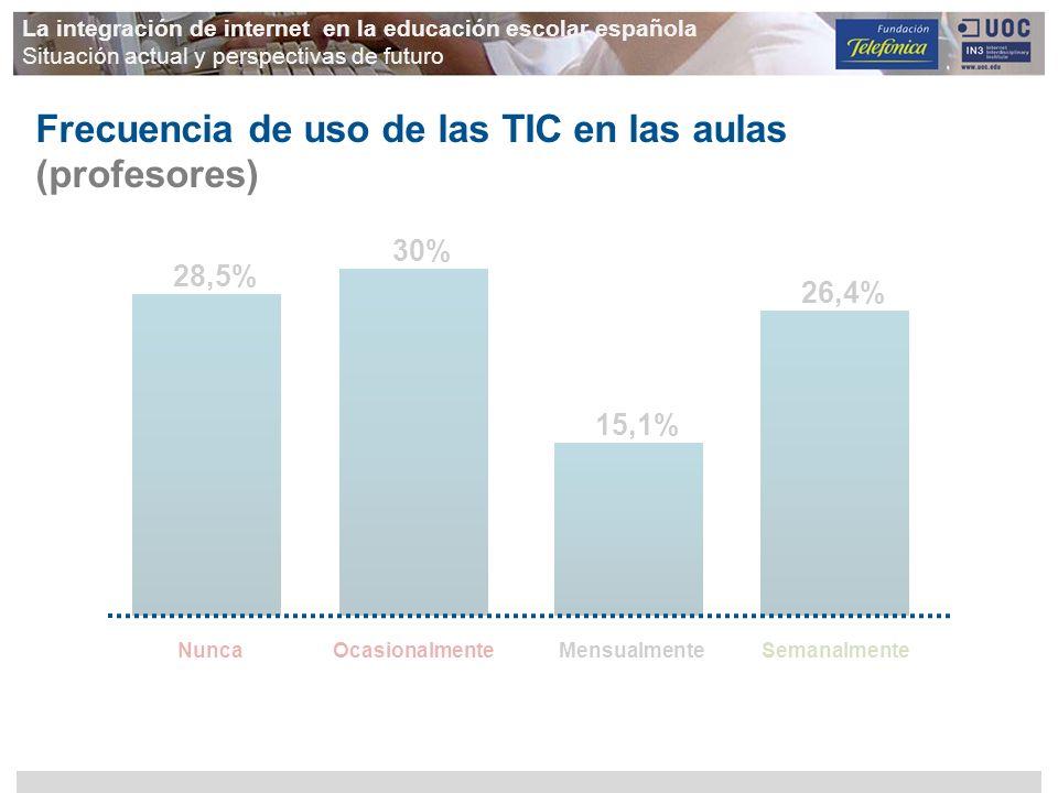 La integración de internet en la educación escolar española Situación actual y perspectivas de futuro 28,5% 30% 15,1% 26,4% SemanalmenteMensualmenteNu