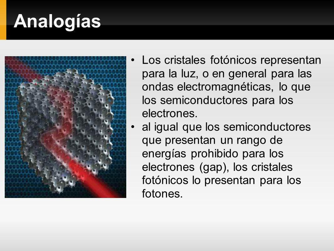Analogías Los cristales fotónicos representan para la luz, o en general para las ondas electromagnéticas, lo que los semiconductores para los electron