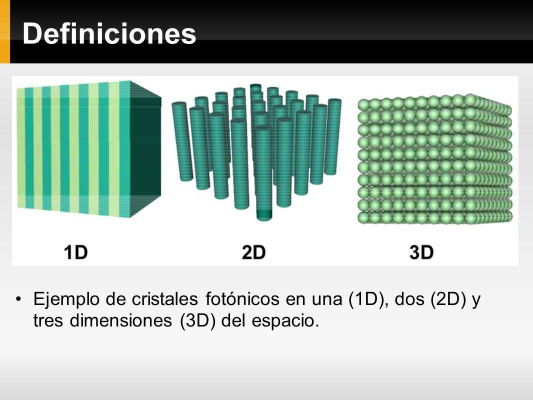 Definiciones Ejemplo de cristales fotónicos en una (1D), dos (2D) y tres dimensiones (3D) del espacio.