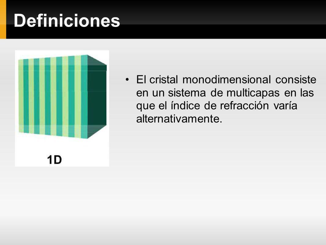 Definiciones El cristal monodimensional consiste en un sistema de multicapas en las que el índice de refracción varía alternativamente.