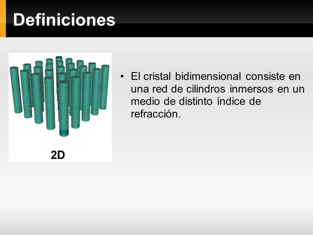 Definiciones El cristal bidimensional consiste en una red de cilindros inmersos en un medio de distinto índice de refracción.
