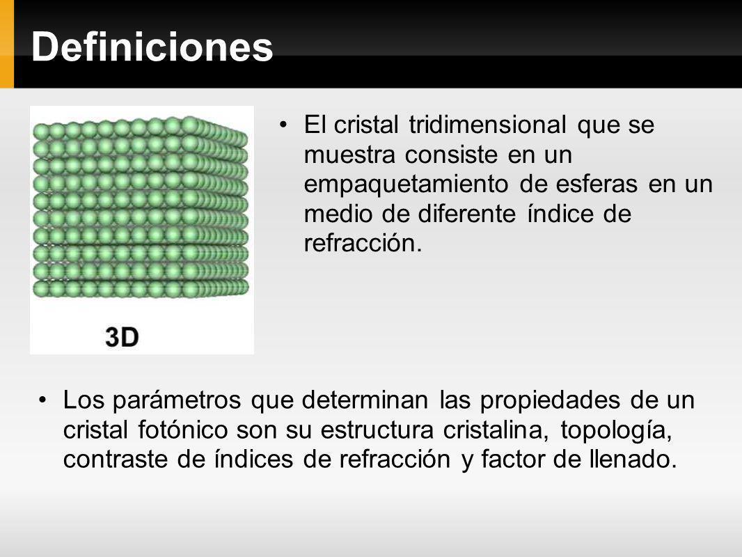 Definiciones El cristal tridimensional que se muestra consiste en un empaquetamiento de esferas en un medio de diferente índice de refracción. Los par