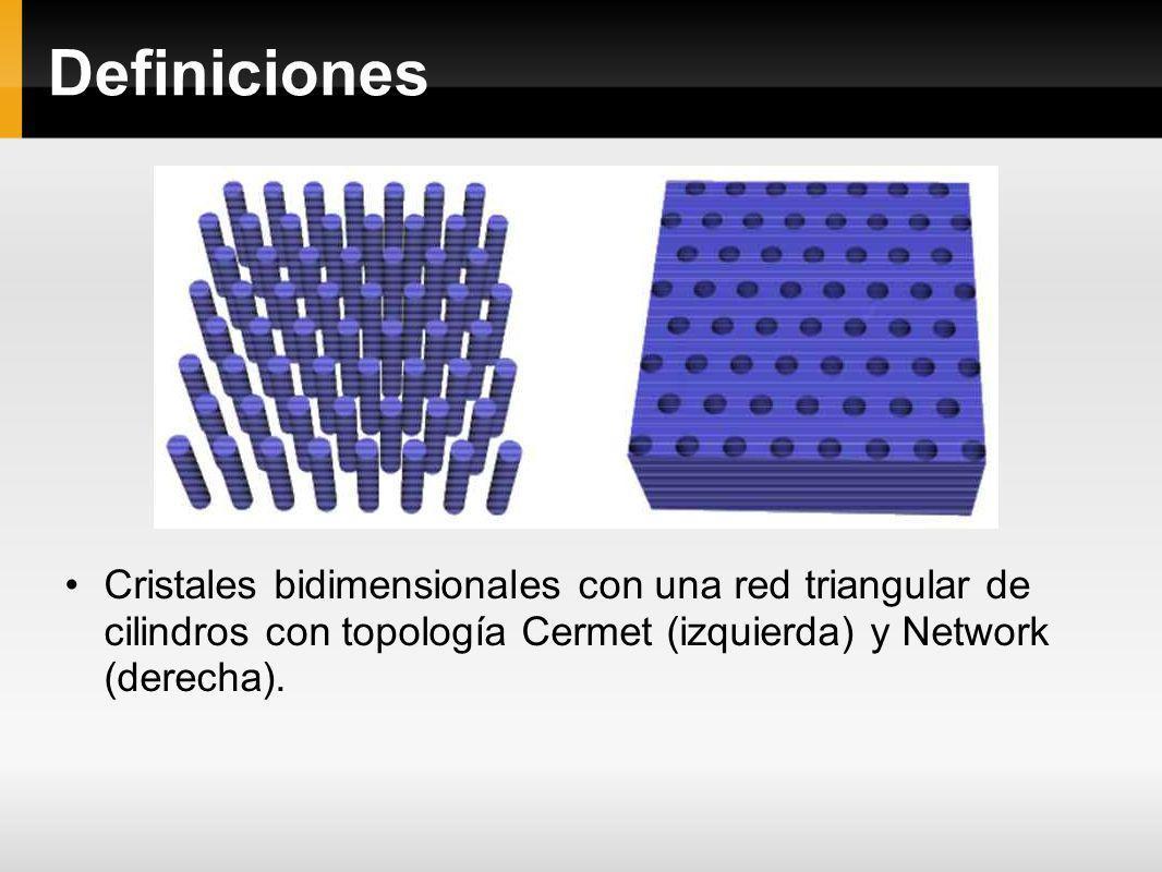 Definiciones Cristales bidimensionales con una red triangular de cilindros con topología Cermet (izquierda) y Network (derecha).