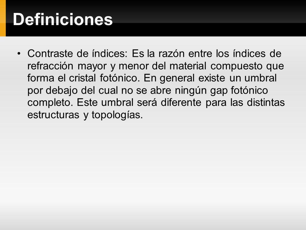 Definiciones Contraste de índices: Es la razón entre los índices de refracción mayor y menor del material compuesto que forma el cristal fotónico. En
