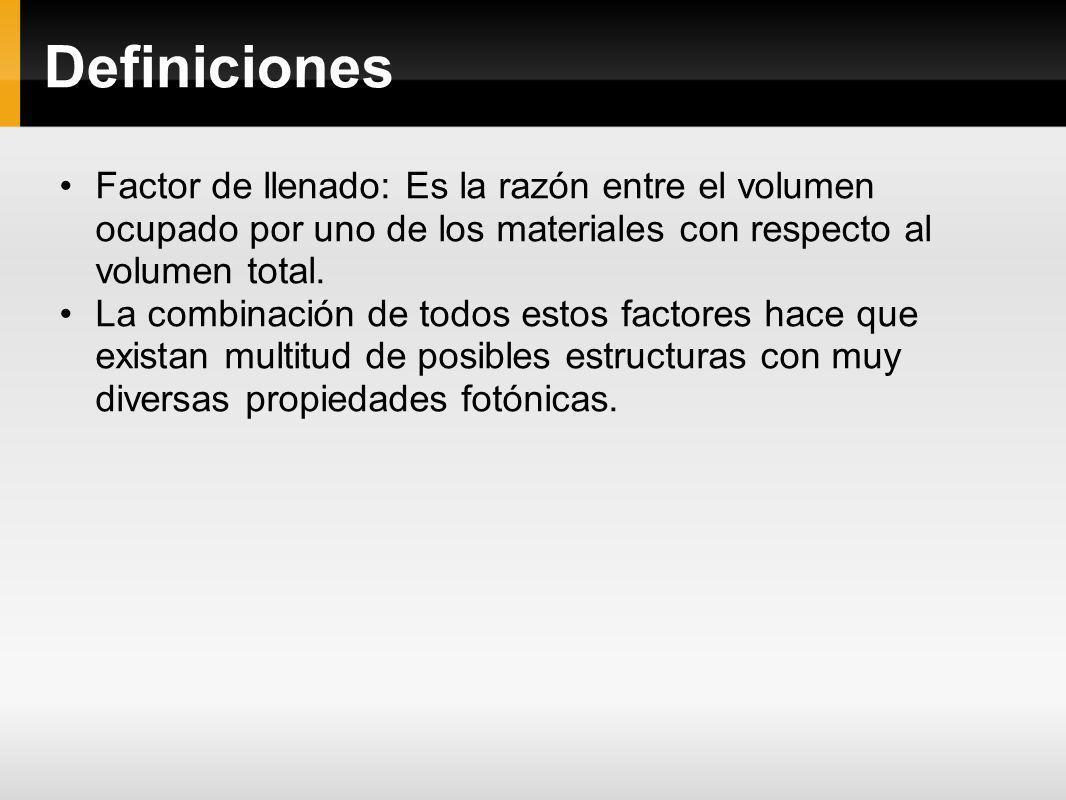 Definiciones Factor de llenado: Es la razón entre el volumen ocupado por uno de los materiales con respecto al volumen total. La combinación de todos