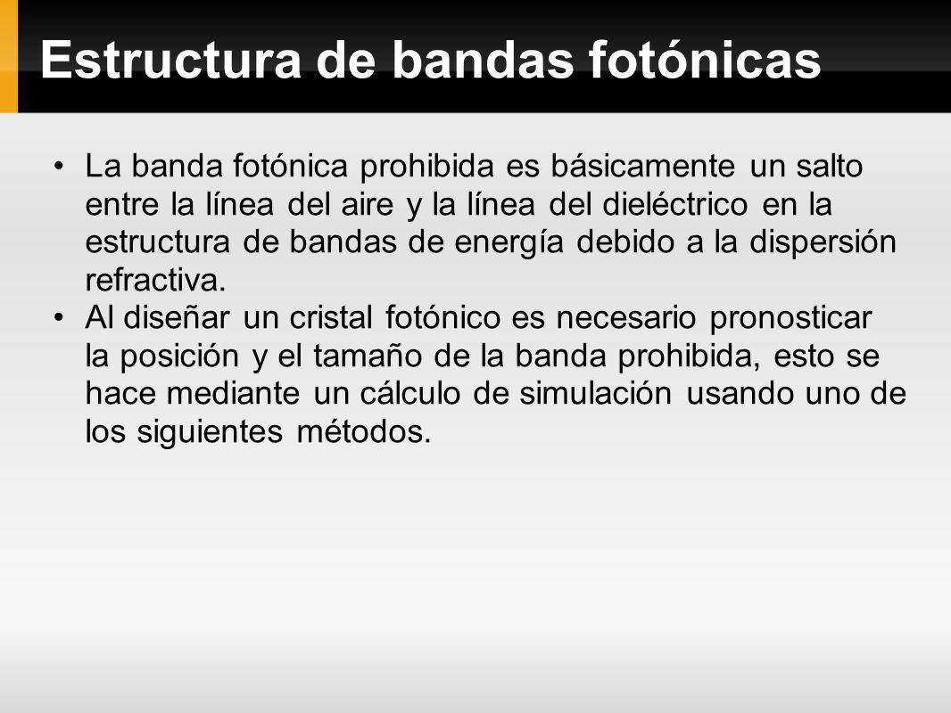 Estructura de bandas fotónicas La banda fotónica prohibida es básicamente un salto entre la línea del aire y la línea del dieléctrico en la estructura