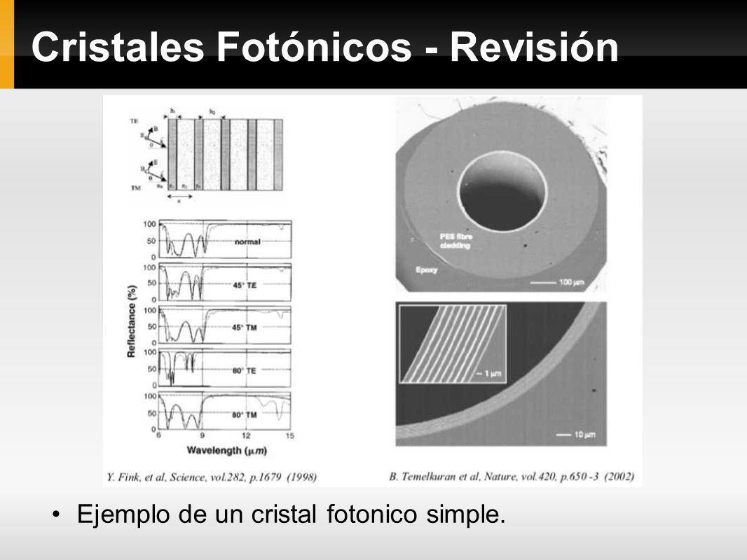 Cristales Fotónicos - Revisión Ejemplo de un cristal fotonico simple.