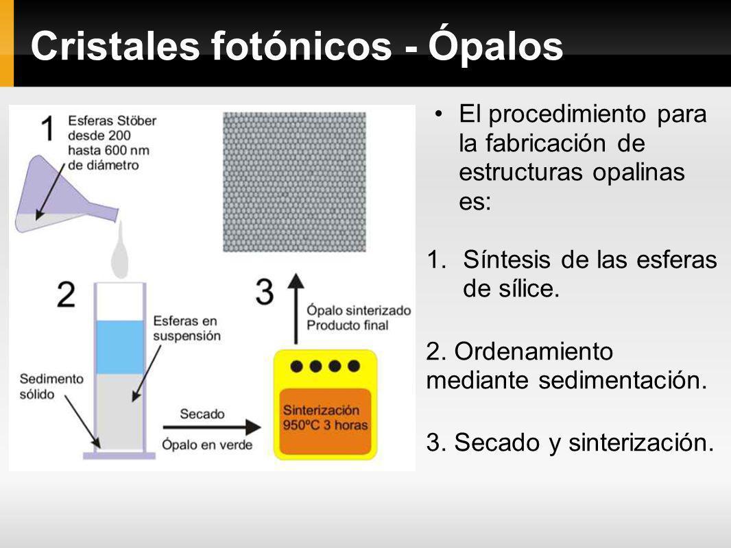 Cristales fotónicos - Ópalos El procedimiento para la fabricación de estructuras opalinas es: 1.Síntesis de las esferas de sílice. 2. Ordenamiento med