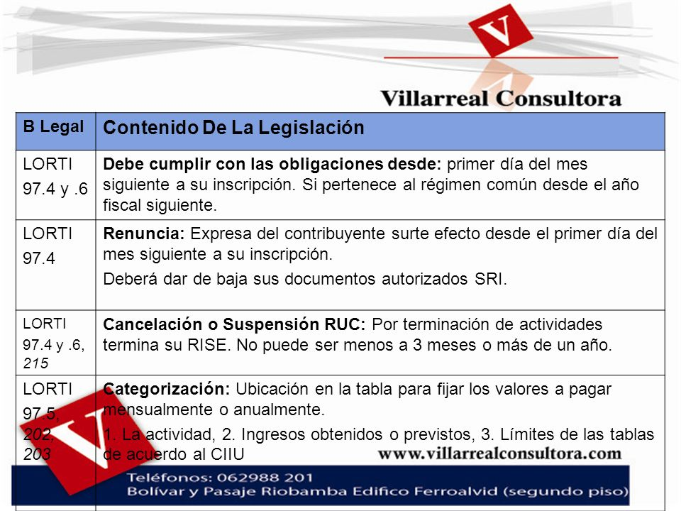 B Legal Contenido De La Legislación LORTI 97.4 y.6 Debe cumplir con las obligaciones desde: primer día del mes siguiente a su inscripción. Si pertenec