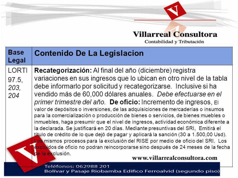 Base Legal Contenido De La Legislacion LORTI 97.5, 203, 204 Recategorización: Al final del año (diciembre) registra variaciones en sus ingresos que lo