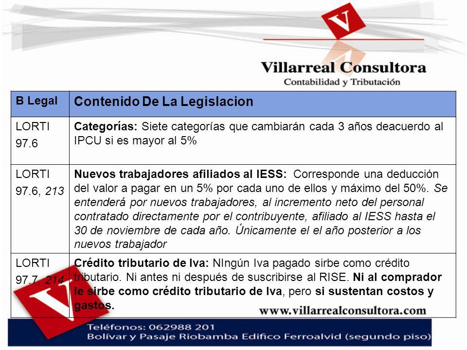B Legal Contenido De La Legislacion LORTI 97.6 Categorías: Siete categorías que cambiarán cada 3 años deacuerdo al IPCU si es mayor al 5% LORTI 97.6,