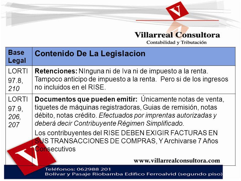 Base Legal Contenido De La Legislacion LORTI 97.8, 210 Retenciones: NInguna ni de Iva ni de impuesto a la renta. Tampoco anticipo de impuesto a la ren
