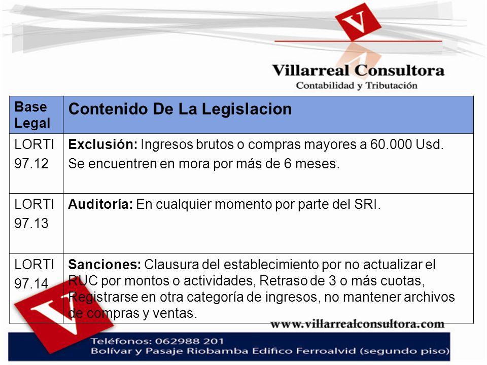Base Legal Contenido De La Legislacion LORTI 97.12 Exclusión: Ingresos brutos o compras mayores a 60.000 Usd. Se encuentren en mora por más de 6 meses